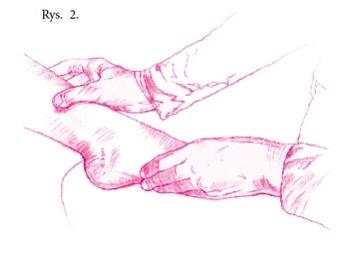 po porodzie, masaż stopy